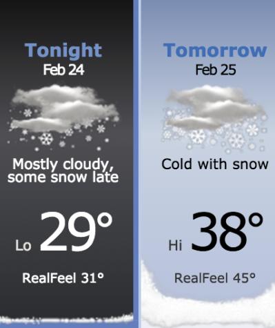 Screenshot from accuweather.com of Texarkana's forecast.