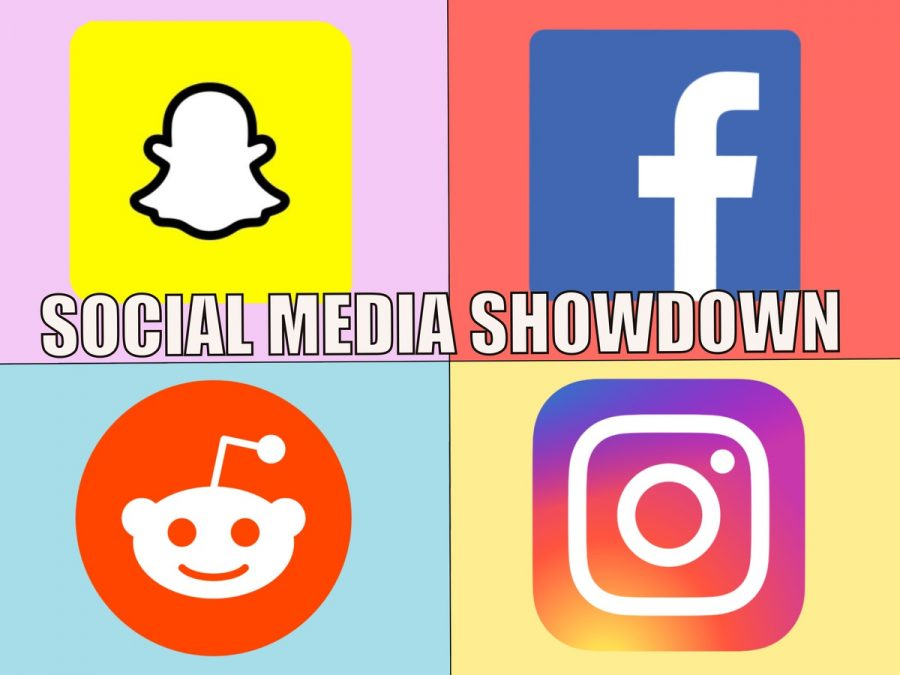 Social media showdown